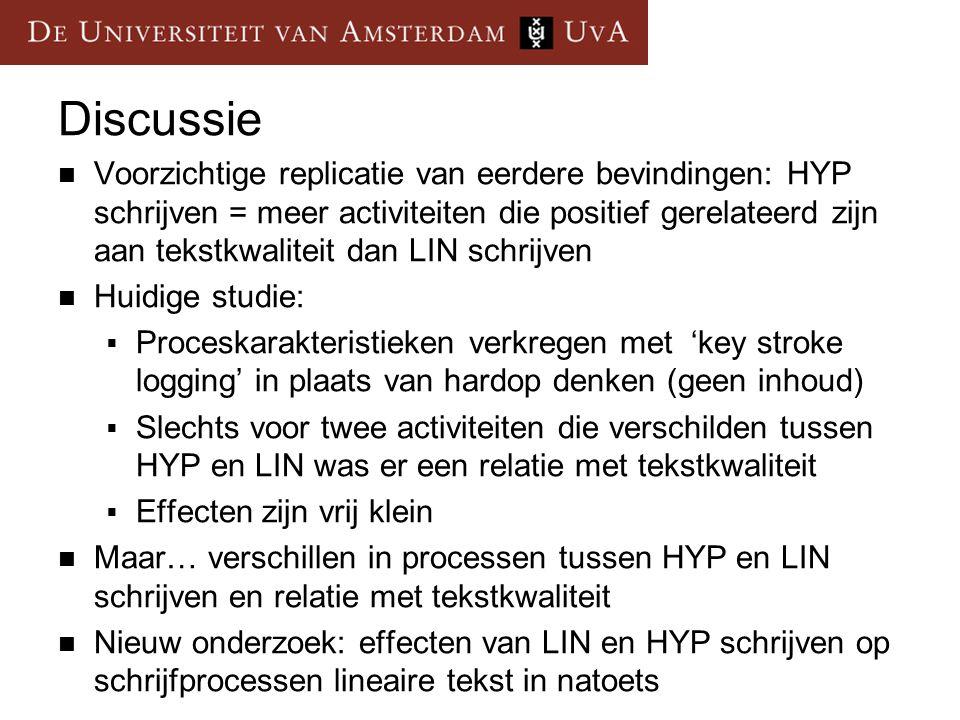Discussie Voorzichtige replicatie van eerdere bevindingen: HYP schrijven = meer activiteiten die positief gerelateerd zijn aan tekstkwaliteit dan LIN