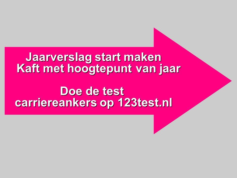 Jaarverslag start maken Kaft met hoogtepunt van jaar Kaft met hoogtepunt van jaar Doe de test carriereankers op 123test.nl