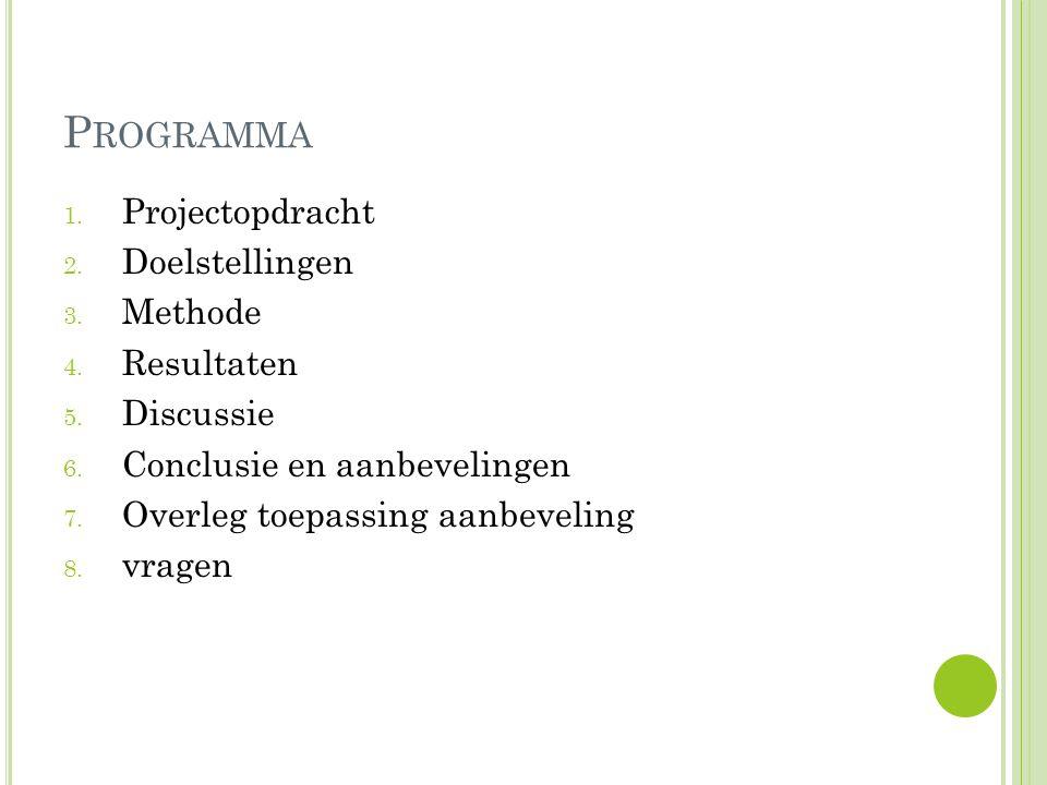 P ROGRAMMA 1. Projectopdracht 2. Doelstellingen 3.