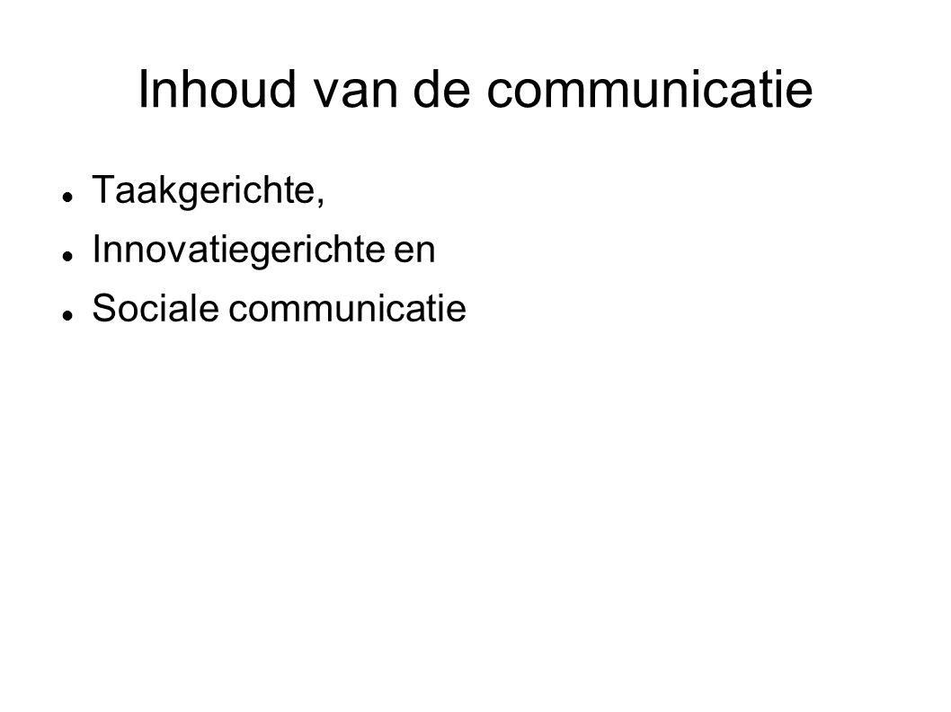 Inhoud van de communicatie Taakgerichte, Innovatiegerichte en Sociale communicatie