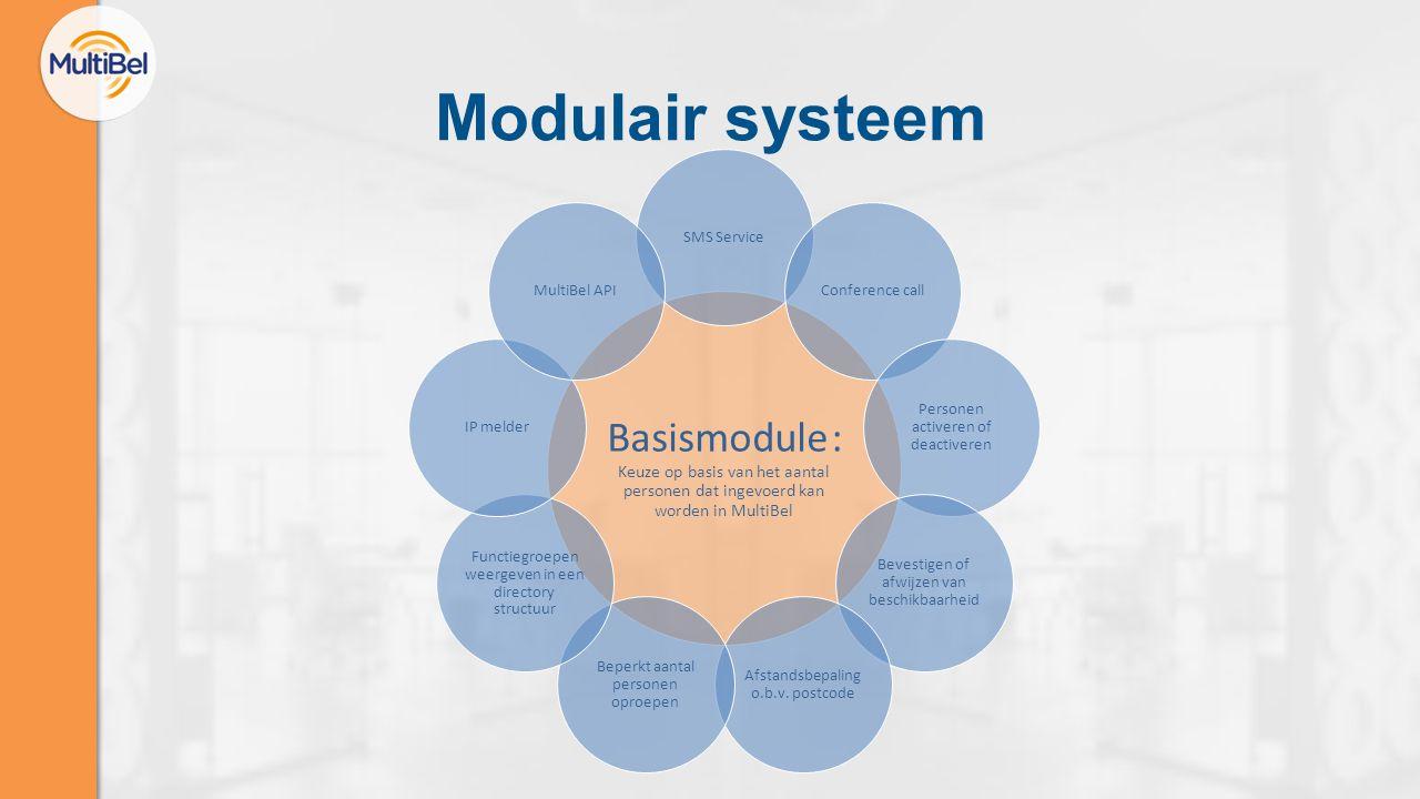 Modulair systeem Basismodule : Keuze op basis van het aantal personen dat ingevoerd kan worden in MultiBel SMS Service Conference call Personen activ