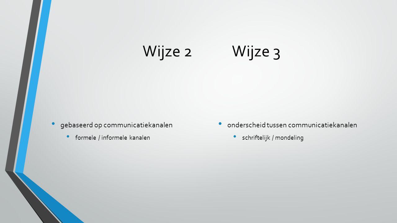 Wijze 2Wijze 3 gebaseerd op communicatiekanalen formele / informele kanalen onderscheid tussen communicatiekanalen schriftelijk / mondeling