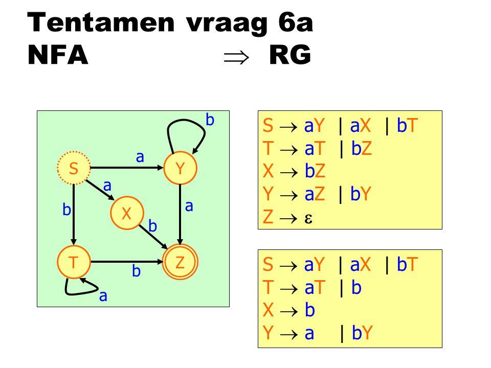 Tentamen vraag 6a NFA  RG S Z X Y a b a T b b a a b S  aY | aX | bT T  aT | bZ X  bZ Y  aZ | bY Z   S  aY | aX | bT T  aT | b X  b Y  a | bY