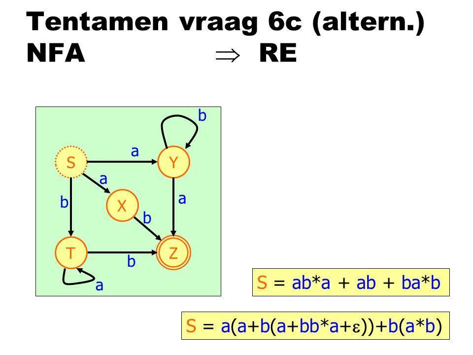 Tentamen vraag 6c (altern.) NFA  RE S Z X Y a b a T b b a a b S = ab*a + ab + ba*b S = a(a+b(a+bb*a+  ))+b(a*b)