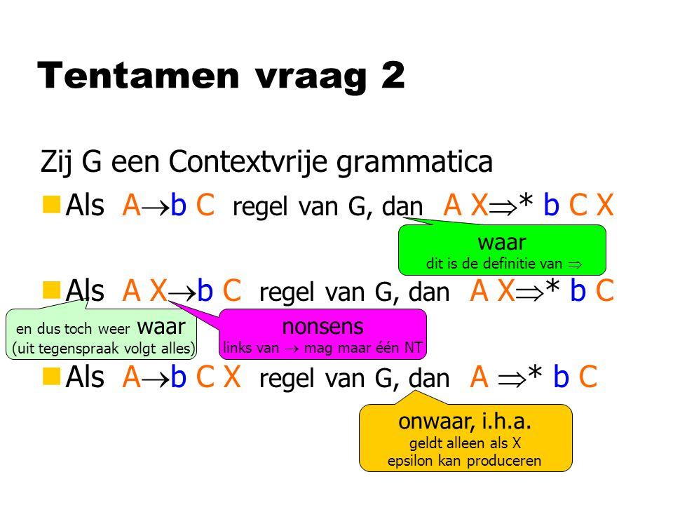 en dus toch weer waar (uit tegenspraak volgt alles) Tentamen vraag 2 Zij G een Contextvrije grammatica nAls A  b C regel van G, dan A X  * b C X nAls A X  b C regel van G, dan A X  * b C nAls A  b C X regel van G, dan A  * b C nonsens links van  mag maar één NT waar dit is de definitie van  onwaar, i.h.a.