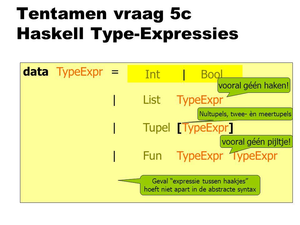 Tentamen vraag 5c Haskell Type-Expressies data TypeExpr =Prim String |List TypeExpr |Tupel [TypeExpr] |Fun TypeExpr TypeExpr Int | Bool vooral géén haken.