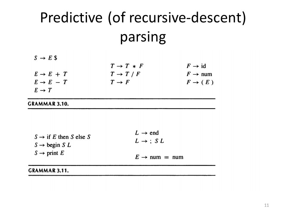 Predictive (of recursive-descent) parsing 11