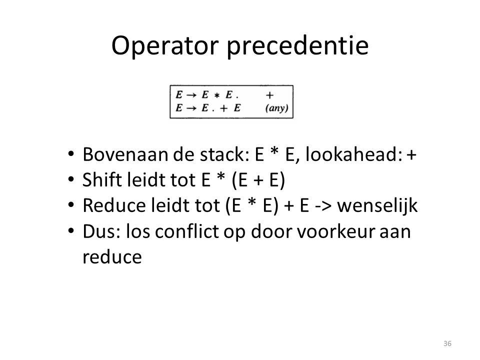 Operator precedentie 36 Bovenaan de stack: E * E, lookahead: + Shift leidt tot E * (E + E) Reduce leidt tot (E * E) + E -> wenselijk Dus: los conflict