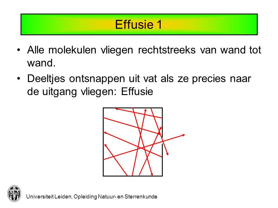 Universiteit Leiden, Opleiding Natuur- en Sterrenkunde Effusie 1 Alle molekulen vliegen rechtstreeks van wand tot wand.