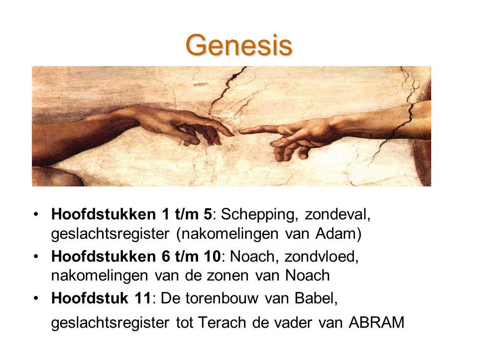Genesis Hoofdstukken 1 t/m 5: Schepping, zondeval, geslachtsregister (nakomelingen van Adam) Hoofdstukken 6 t/m 10: Noach, zondvloed, nakomelingen van de zonen van Noach Hoofdstuk 11: De torenbouw van Babel, geslachtsregister tot Terach de vader van ABRAM