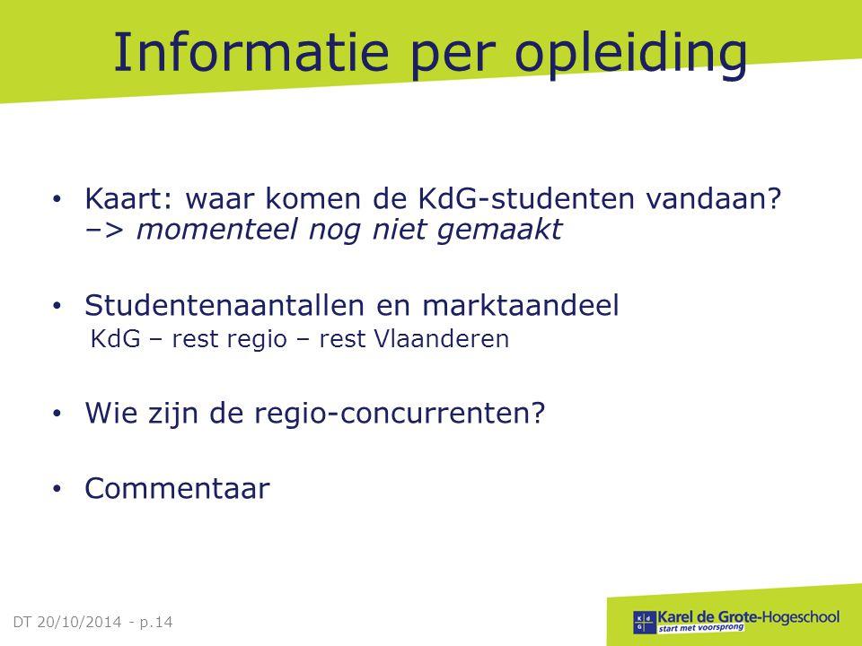 Informatie per opleiding Kaart: waar komen de KdG-studenten vandaan? –> momenteel nog niet gemaakt Studentenaantallen en marktaandeel KdG – rest regio