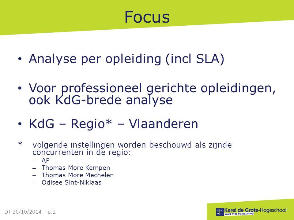 Focus Analyse per opleiding (incl SLA) Voor professioneel gerichte opleidingen, ook KdG-brede analyse KdG – Regio* – Vlaanderen *volgende instellingen