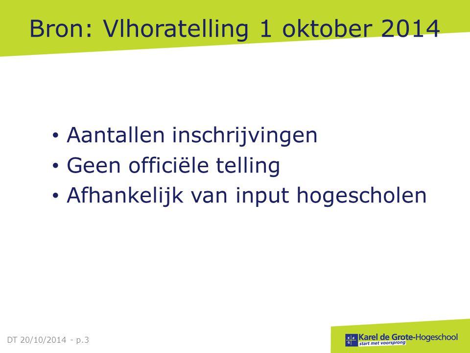 Bron: Vlhoratelling 1 oktober 2014 Aantallen inschrijvingen Geen officiële telling Afhankelijk van input hogescholen DT 20/10/2014 - p.3