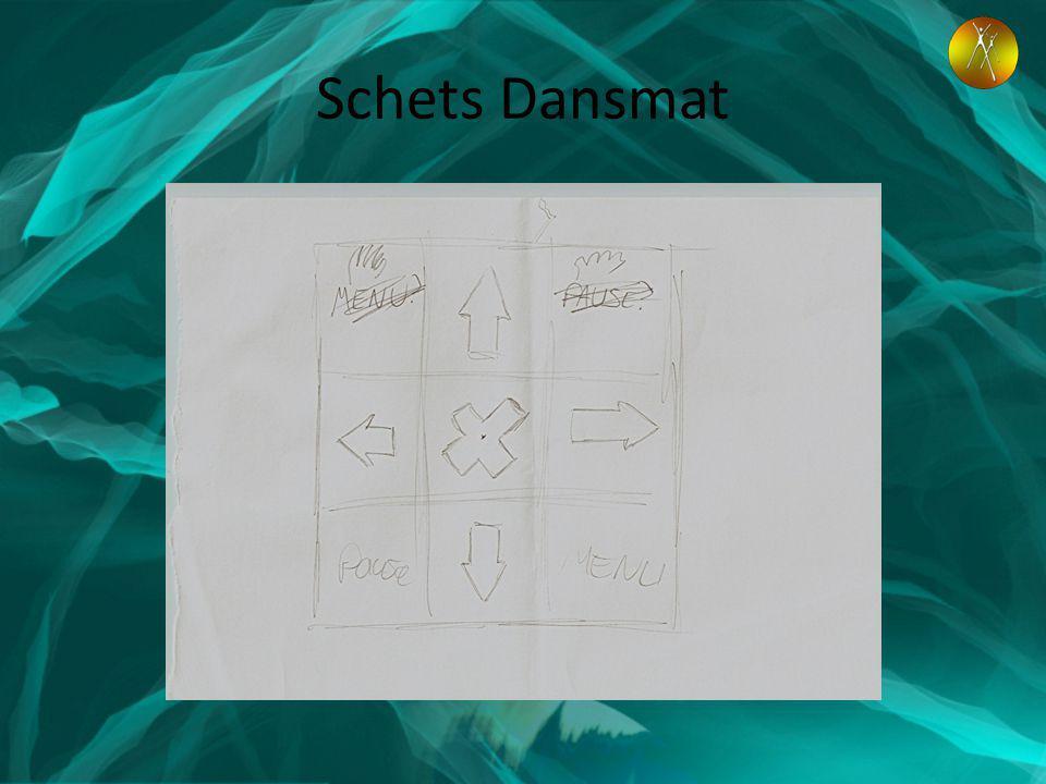 Schets Dansmat