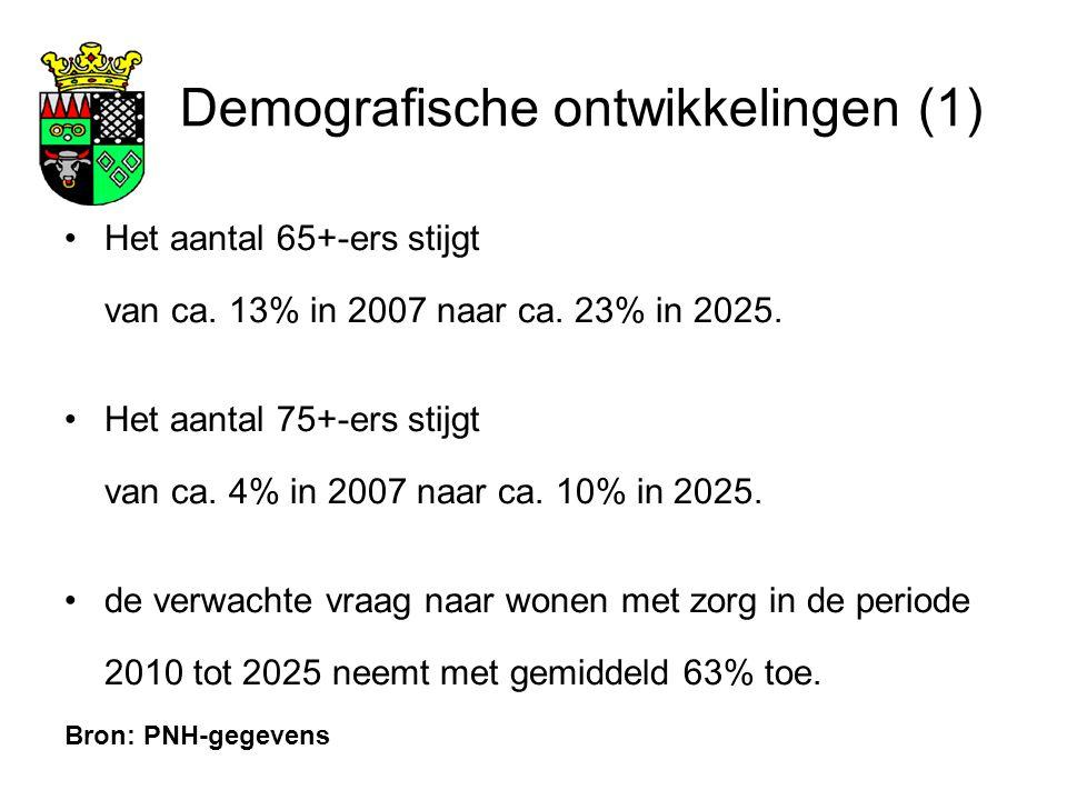 Demografische ontwikkelingen (1) Het aantal 65+-ers stijgt van ca.