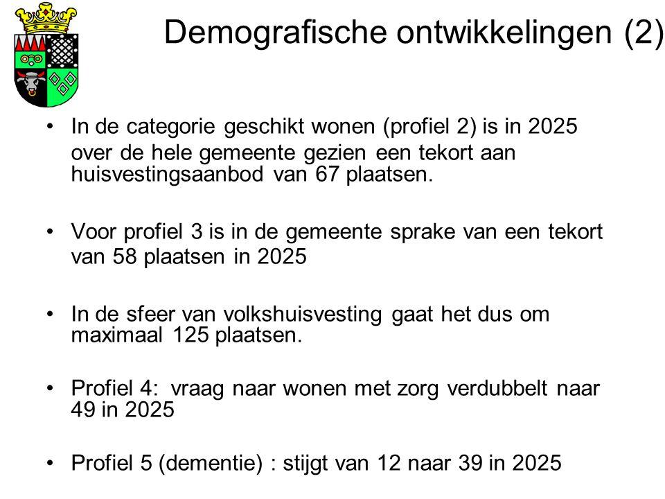 Demografische ontwikkelingen (2) In de categorie geschikt wonen (profiel 2) is in 2025 over de hele gemeente gezien een tekort aan huisvestingsaanbod van 67 plaatsen.