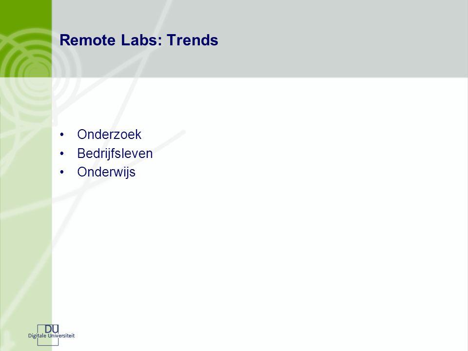 Remote Labs: Trends Onderzoek Bedrijfsleven Onderwijs