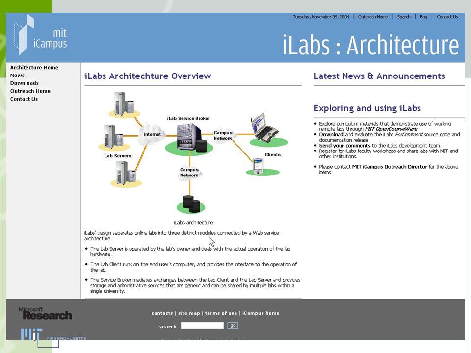 De Idee: Experimenten op afstand Lab is virtueel, experiment is echt Anywhere, anytime Delen van kennis en resources Opbouwen van pool van experimenten Opbouwen van community of practice  Vernieuwing van het onderwijs  DU project