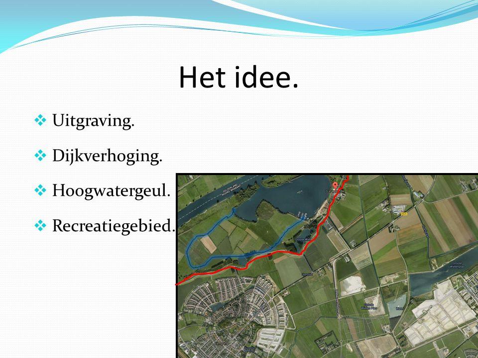 Het idee.  Uitgraving.  Dijkverhoging.  Hoogwatergeul.  Recreatiegebied.