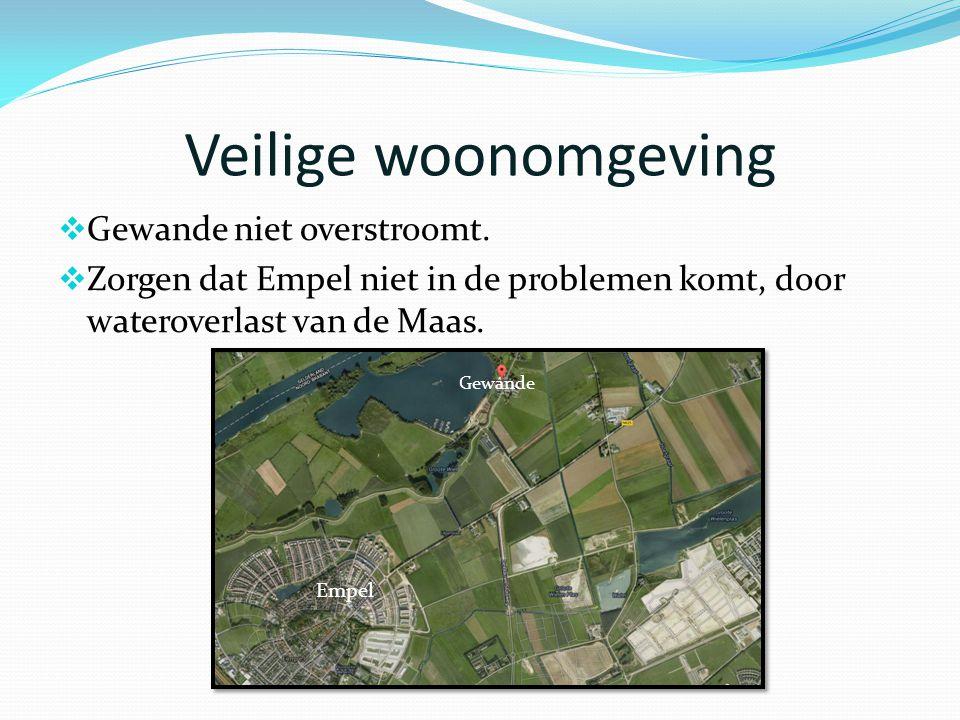 Veilige woonomgeving  Gewande niet overstroomt.  Zorgen dat Empel niet in de problemen komt, door wateroverlast van de Maas. Gewande Empel Gewande