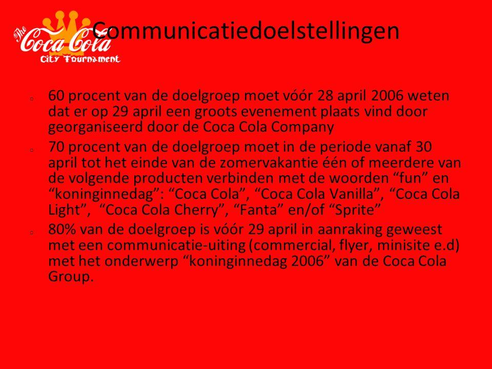 Communicatiedoelstellingen o 60 procent van de doelgroep moet vóór 28 april 2006 weten dat er op 29 april een groots evenement plaats vind door georga