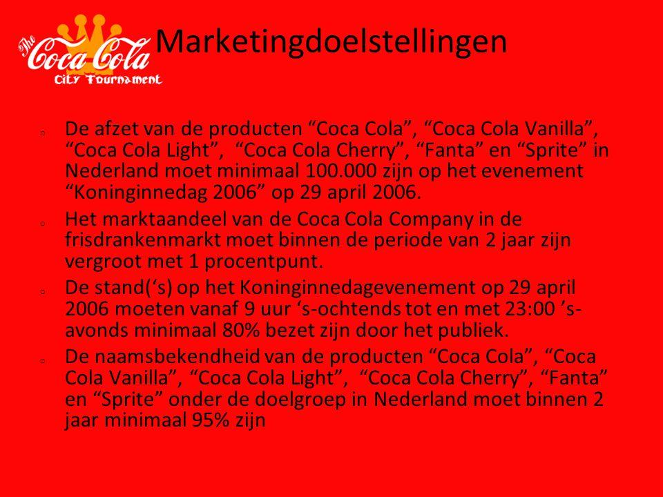 """Marketingdoelstellingen o De afzet van de producten """"Coca Cola"""", """"Coca Cola Vanilla"""", """"Coca Cola Light"""", """"Coca Cola Cherry"""", """"Fanta"""" en """"Sprite"""" in Ne"""