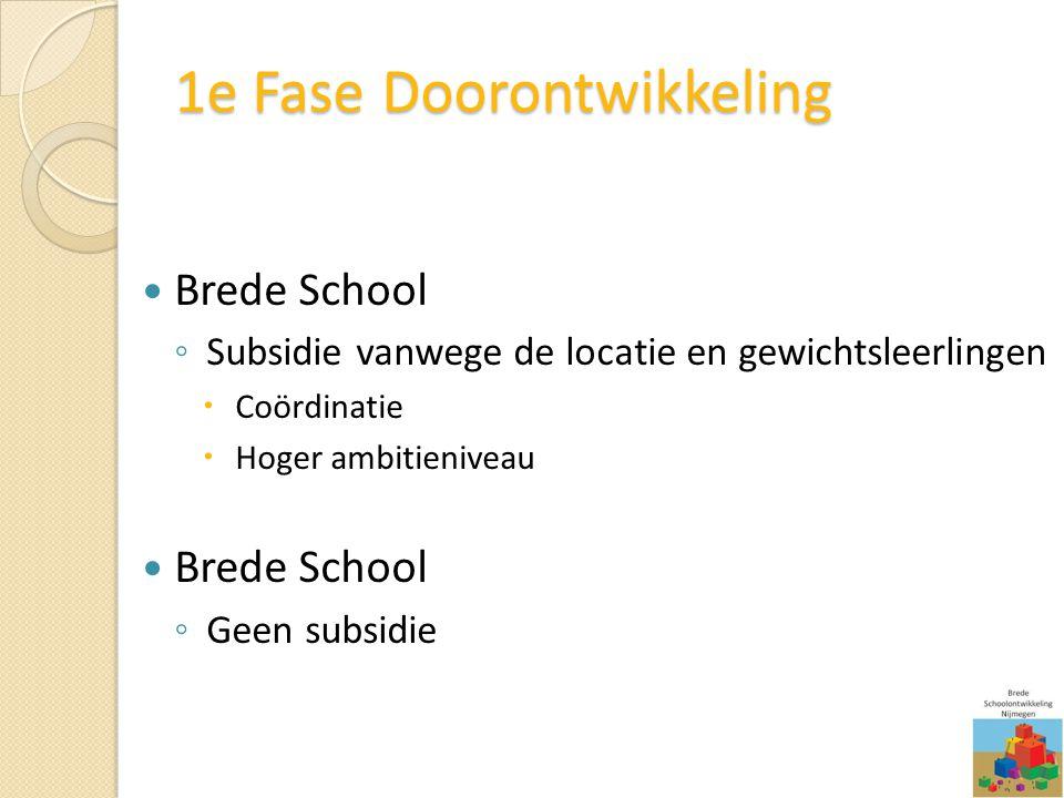 Brede School ◦ Subsidie vanwege de locatie en gewichtsleerlingen  Coördinatie  Hoger ambitieniveau Brede School ◦ Geen subsidie 1e Fase Doorontwikke