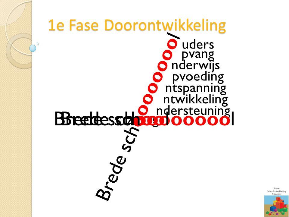 Brede schooooooool pvang nderwijs uders ndersteuning ntspanning pvoeding ntwikkeling rg z Brede schoooooooolBrede school 1e Fase Doorontwikkeling