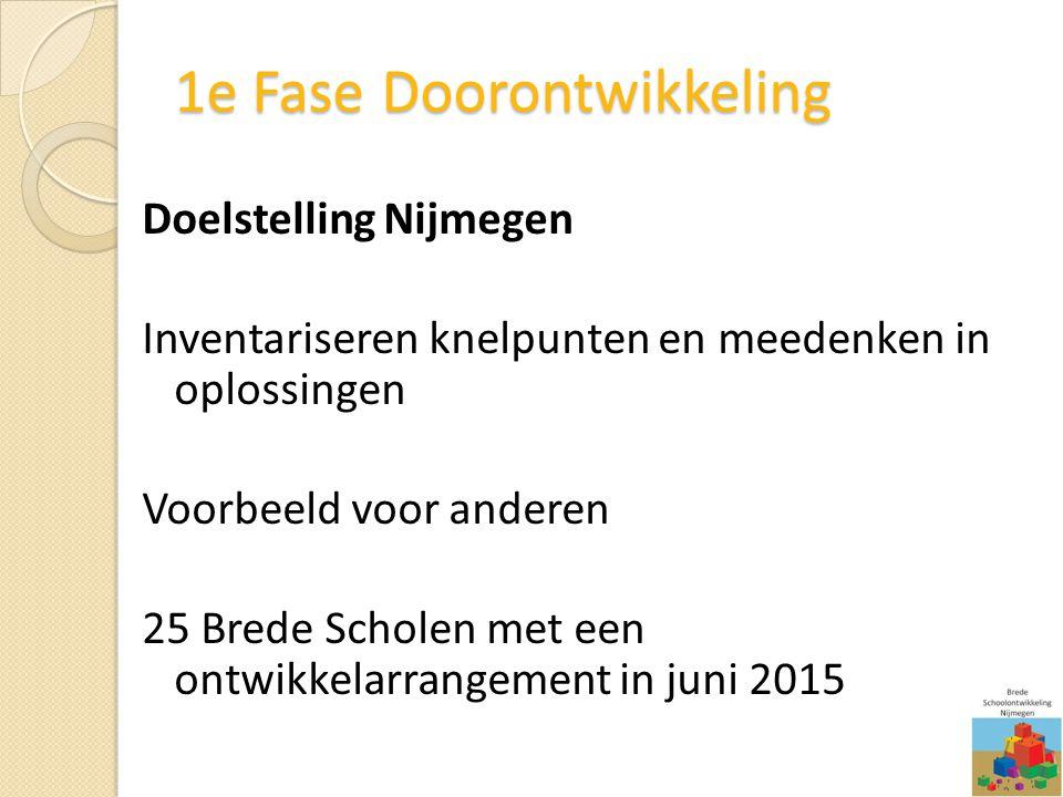 Doelstelling Nijmegen Inventariseren knelpunten en meedenken in oplossingen Voorbeeld voor anderen 25 Brede Scholen met een ontwikkelarrangement in ju
