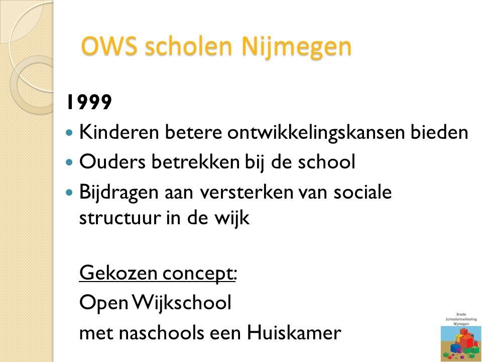 OWS scholen Nijmegen 1999 Kinderen betere ontwikkelingskansen bieden Ouders betrekken bij de school Bijdragen aan versterken van sociale structuur in