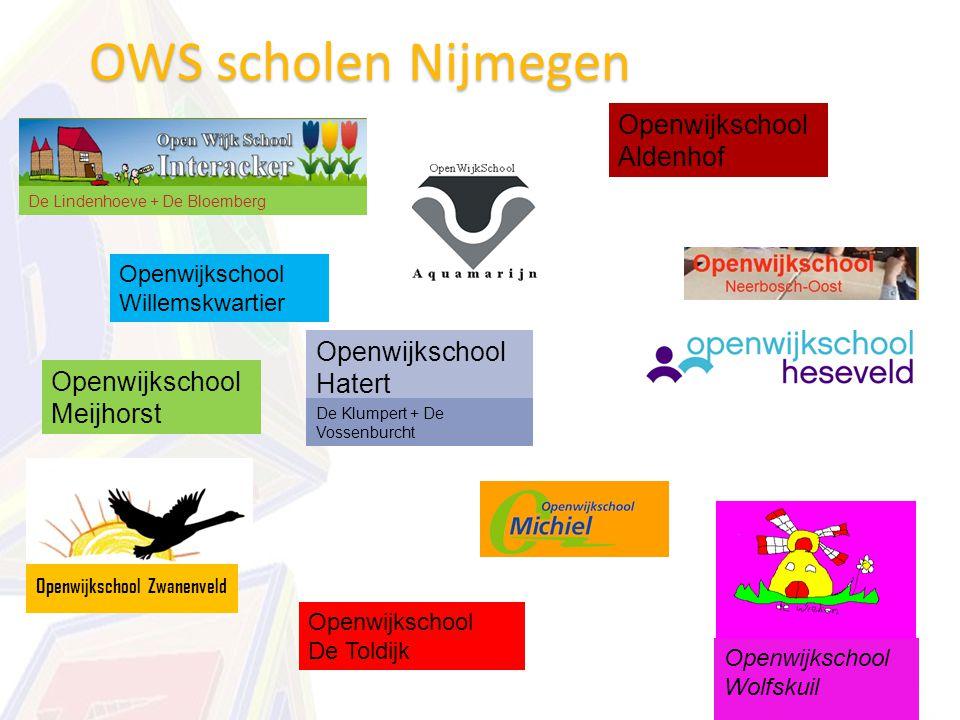 OWS scholen Nijmegen Openwijkschool Aldenhof Openwijkschool Zwanenveld Openwijkschool Willemskwartier Openwijkschool De Toldijk Openwijkschool Meijhor