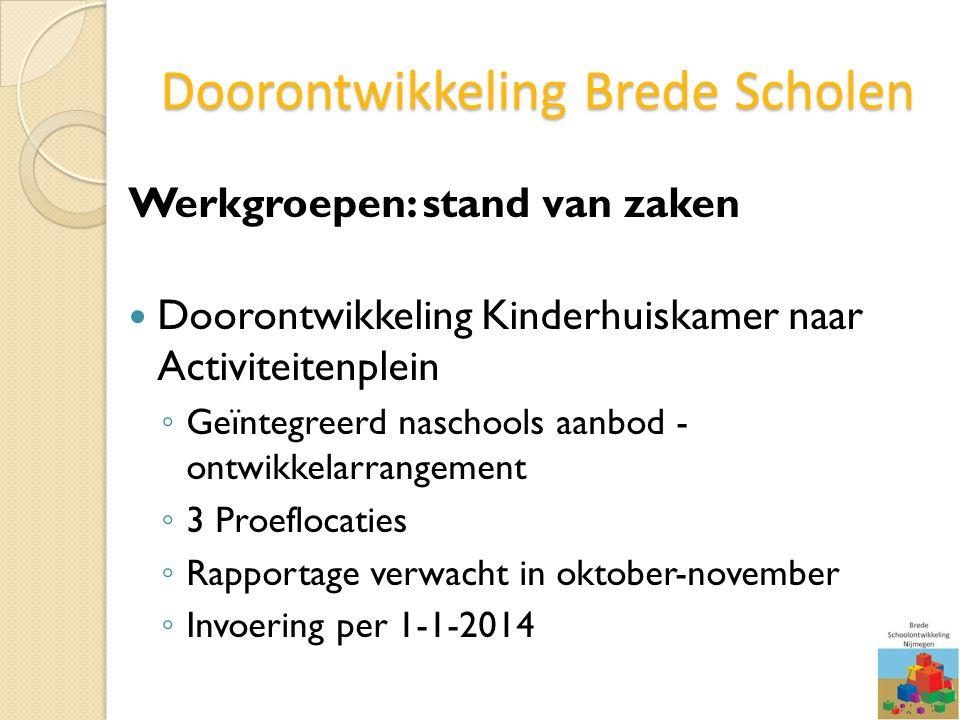 Doorontwikkeling Brede Scholen Werkgroepen: stand van zaken Doorontwikkeling Kinderhuiskamer naar Activiteitenplein ◦ Geïntegreerd naschools aanbod -