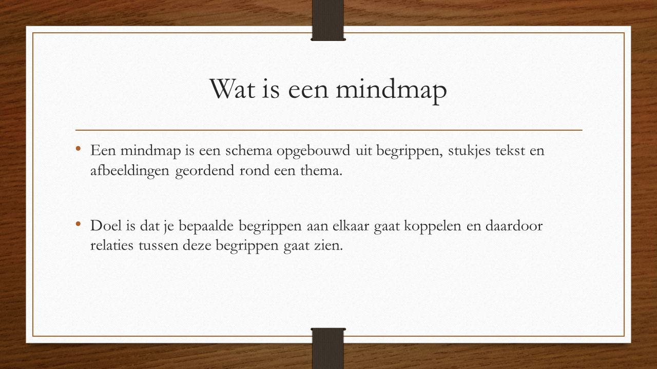 Wat is een mindmap Een mindmap is een schema opgebouwd uit begrippen, stukjes tekst en afbeeldingen geordend rond een thema. Doel is dat je bepaalde b