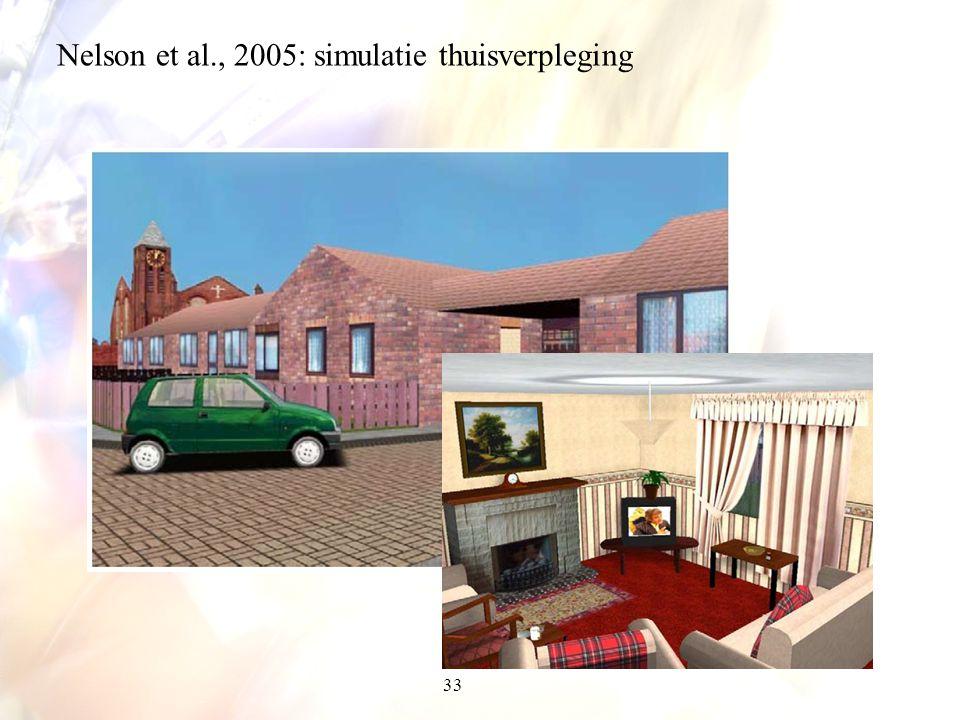 33 Nelson et al., 2005: simulatie thuisverpleging