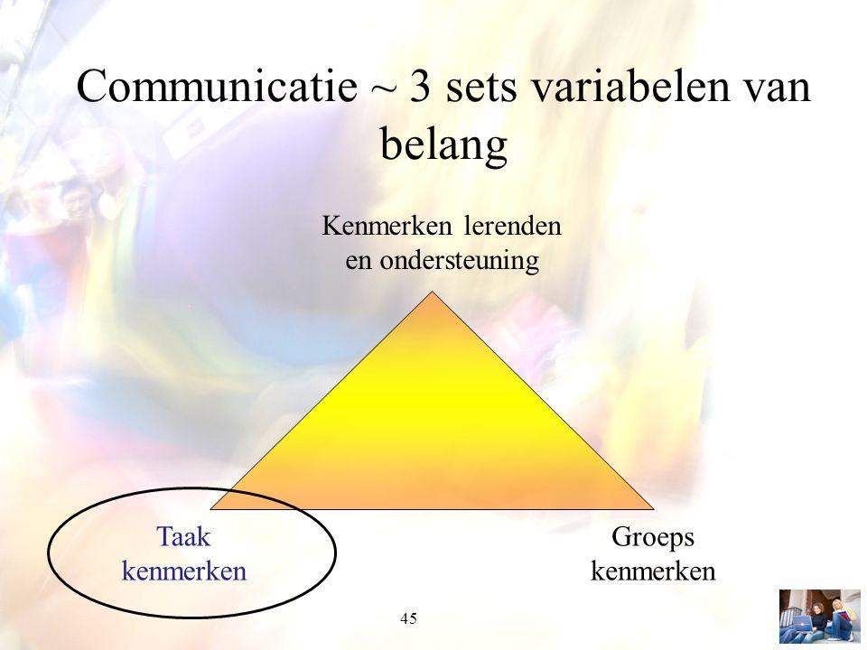 45 Communicatie ~ 3 sets variabelen van belang Taak kenmerken Kenmerken lerenden en ondersteuning Groeps kenmerken