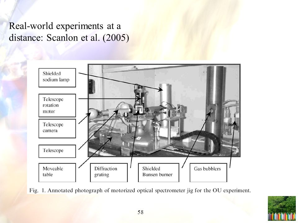 58 Real-world experiments at a distance: Scanlon et al. (2005)