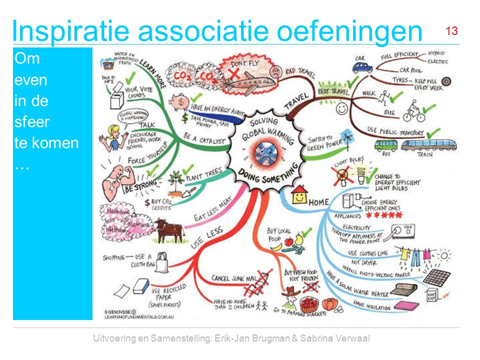 Inspiratie associatie oefeningen Uitvoering en Samenstelling: Erik-Jan Brugman & Sabrina Verwaal 13 Om even in de sfeer te komen …