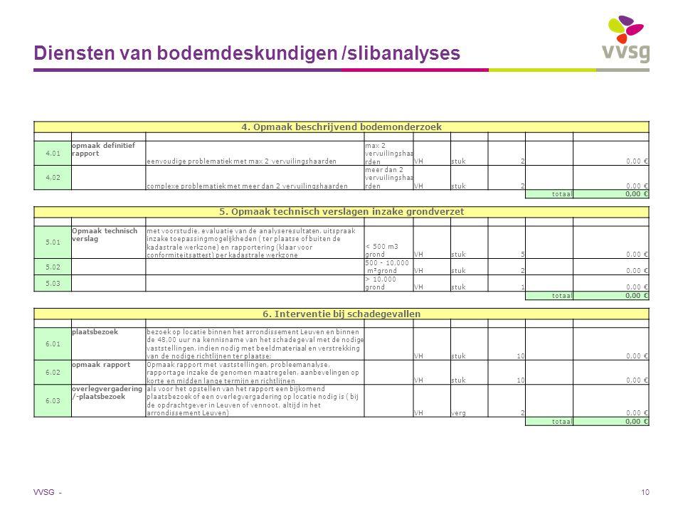 VVSG - 10 Diensten van bodemdeskundigen /slibanalyses 4.