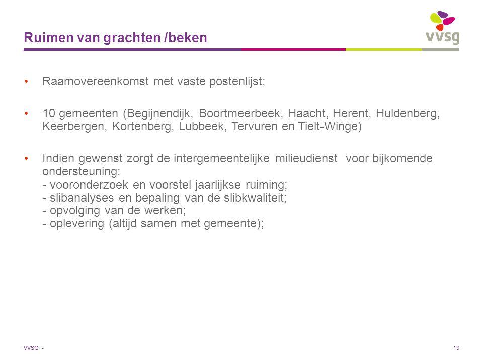VVSG - 13 Ruimen van grachten /beken Raamovereenkomst met vaste postenlijst; 10 gemeenten (Begijnendijk, Boortmeerbeek, Haacht, Herent, Huldenberg, Keerbergen, Kortenberg, Lubbeek, Tervuren en Tielt-Winge) Indien gewenst zorgt de intergemeentelijke milieudienst voor bijkomende ondersteuning: - vooronderzoek en voorstel jaarlijkse ruiming; - slibanalyses en bepaling van de slibkwaliteit; - opvolging van de werken; - oplevering (altijd samen met gemeente);