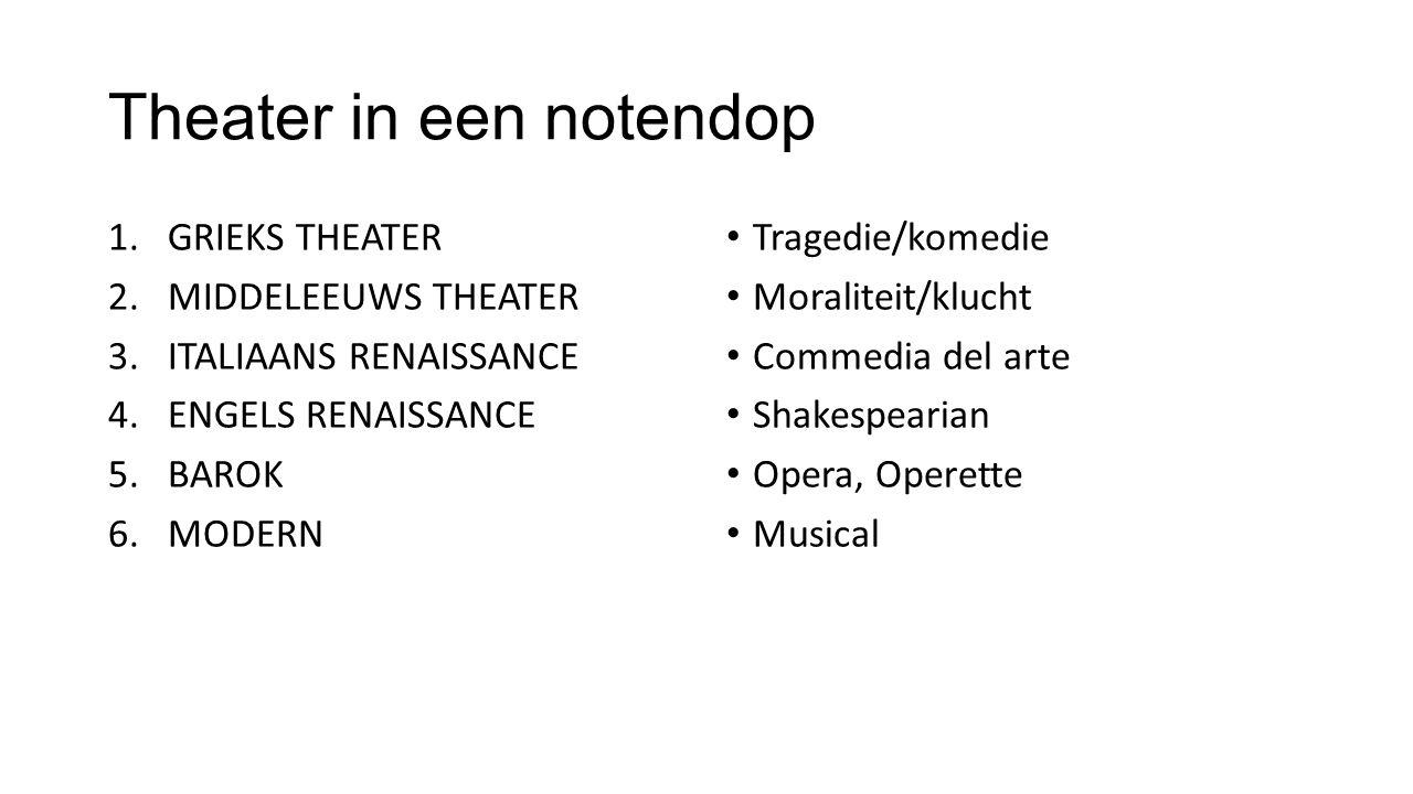Theater in een notendop 1.GRIEKS THEATER 2.MIDDELEEUWS THEATER 3.ITALIAANS RENAISSANCE 4.ENGELS RENAISSANCE 5.BAROK 6.MODERN Tragedie/komedie Moralite
