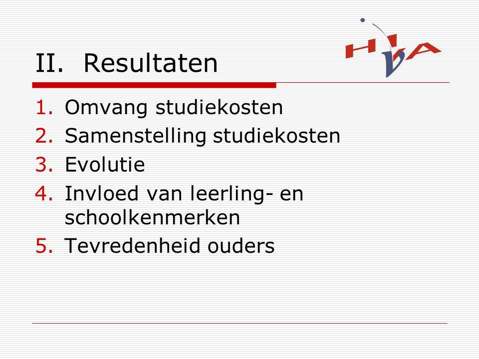 II.Resultaten 1.Omvang studiekosten 2.Samenstelling studiekosten 3.Evolutie 4.Invloed van leerling- en schoolkenmerken 5.Tevredenheid ouders