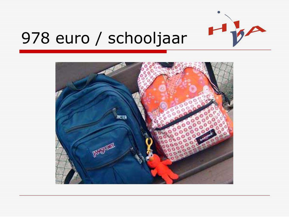 978 euro / schooljaar