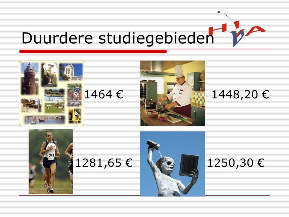Duurdere studiegebieden 1464 €1448,20 € 1281,65 €1250,30 €