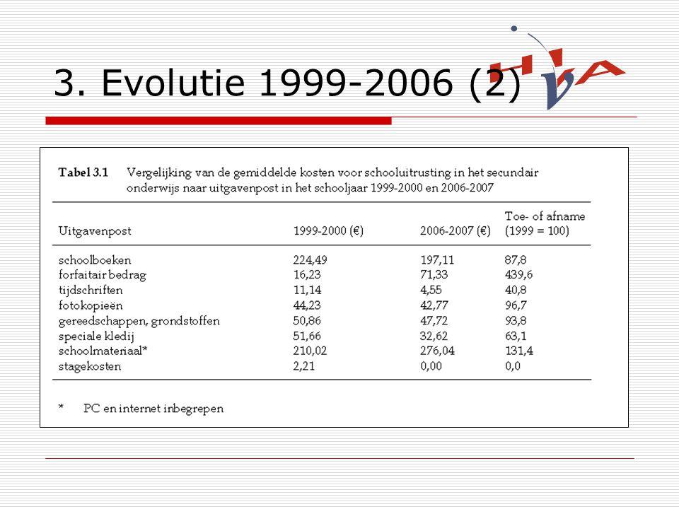 3. Evolutie 1999-2006 (2)
