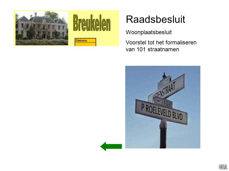 Raadsbesluit Woonplaatsbesluit Voorstel tot het formaliseren van 101 straatnamen