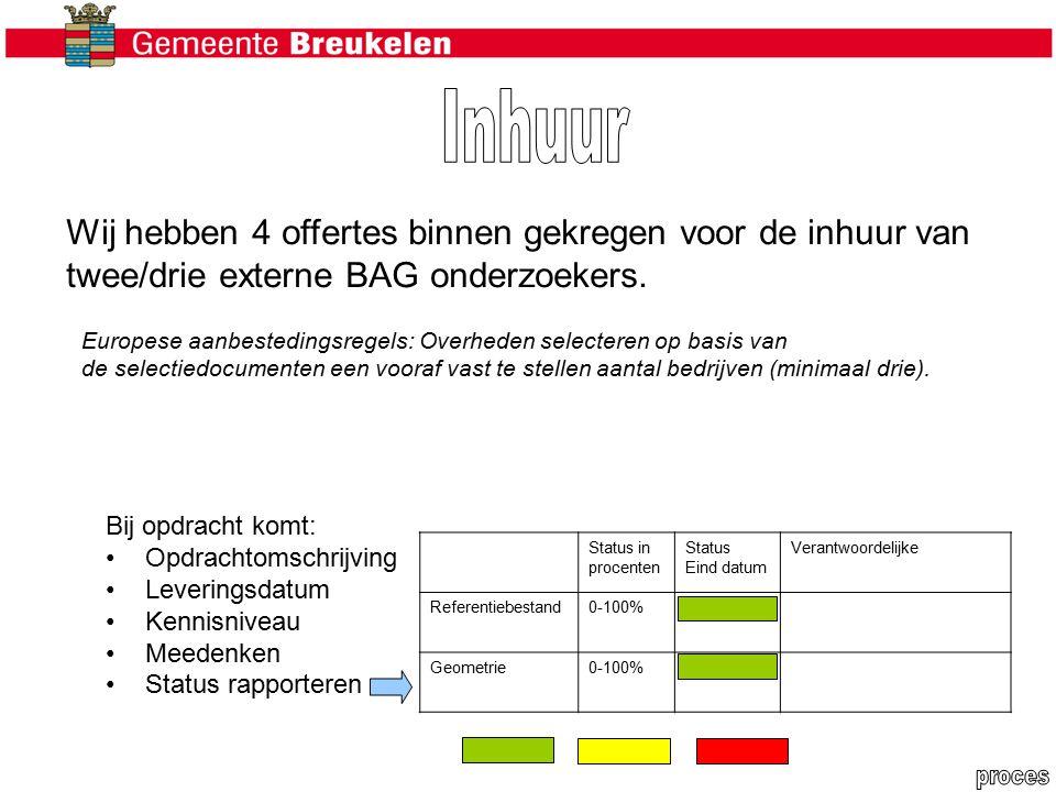 Wij hebben 4 offertes binnen gekregen voor de inhuur van twee/drie externe BAG onderzoekers.