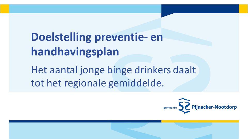 Visualisering Activiteiten preventie- en handhavingsplan