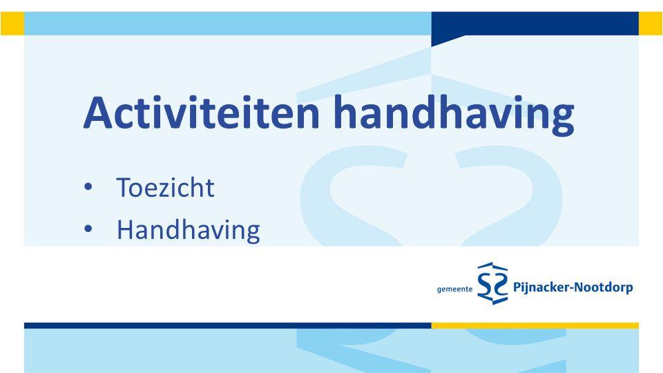 Activiteiten handhaving Toezicht Handhaving