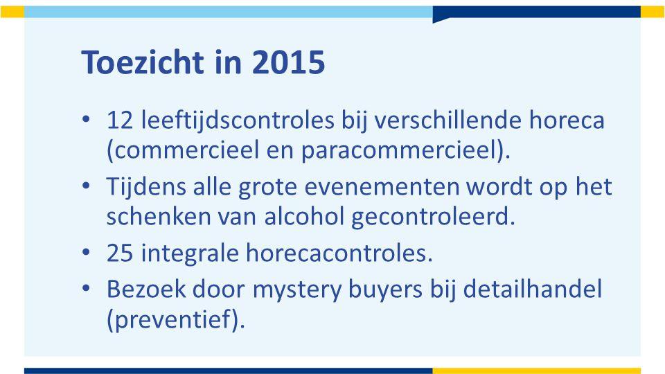 Toezicht in 2015 12 leeftijdscontroles bij verschillende horeca (commercieel en paracommercieel). Tijdens alle grote evenementen wordt op het schenken