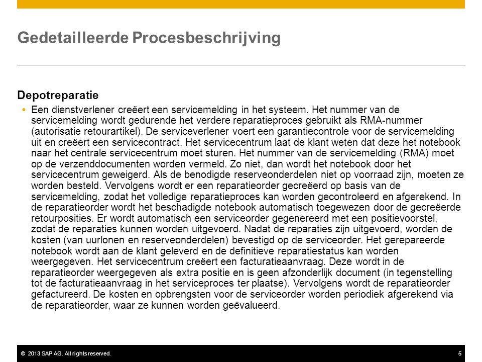 ©2013 SAP AG.All rights reserved.6 Procesflowdiagram Depotreparatie Magazijn- medew.